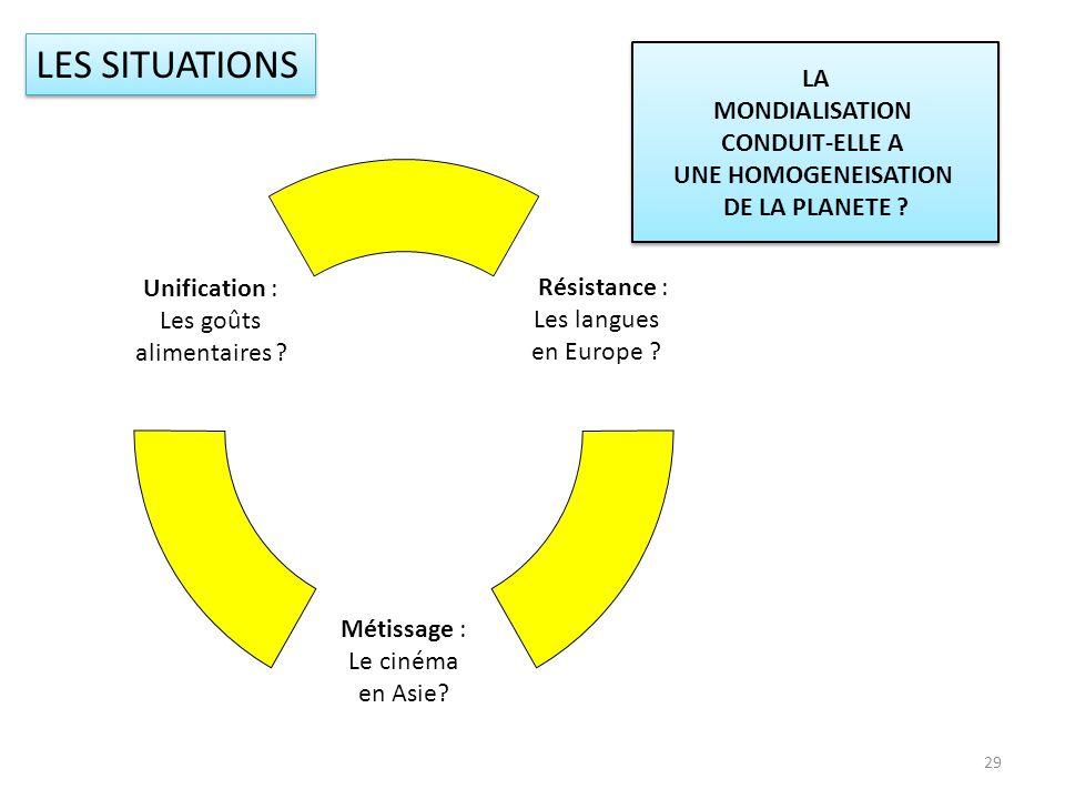 LES SITUATIONS LA MONDIALISATION CONDUIT-ELLE A UNE HOMOGENEISATION