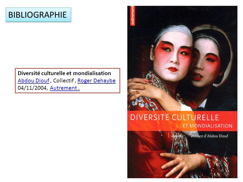 BIBLIOGRAPHIE Diversité culturelle et mondialisation
