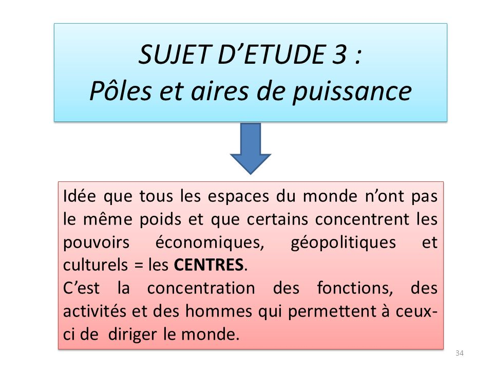 SUJET D'ETUDE 3 : Pôles et aires de puissance