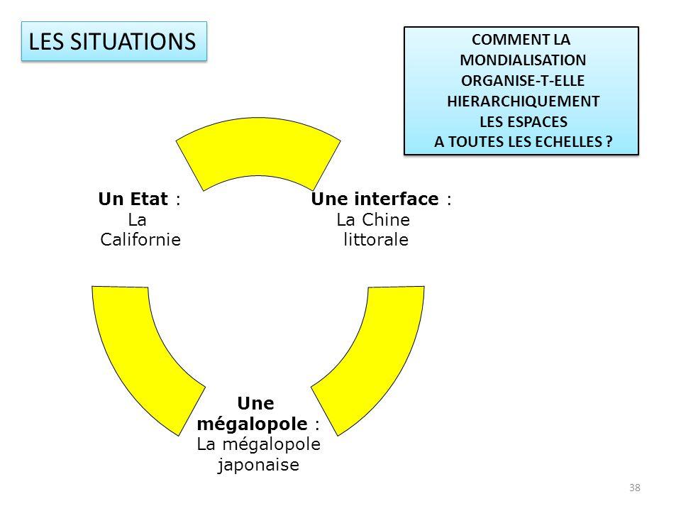 LES SITUATIONS COMMENT LA MONDIALISATION ORGANISE-T-ELLE