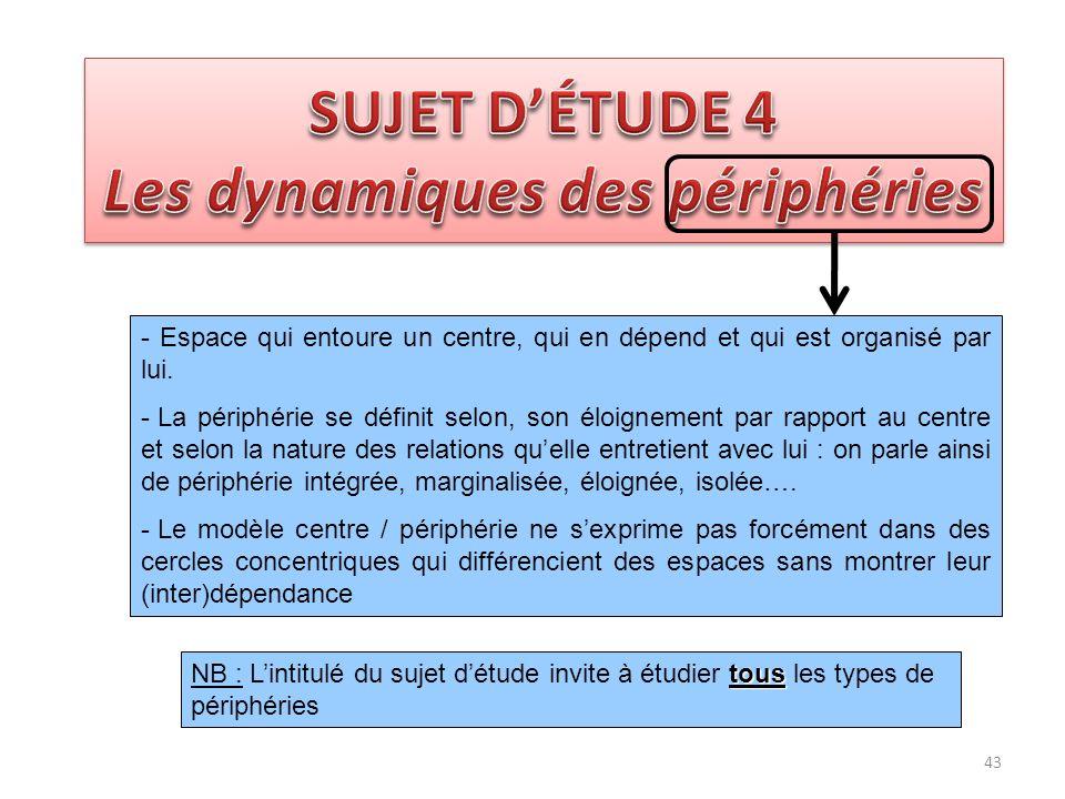 SUJET D'ÉTUDE 4 Les dynamiques des périphéries