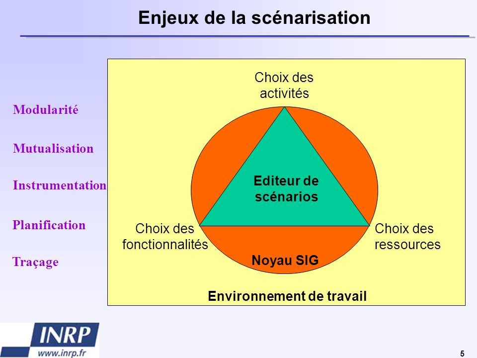 Enjeux de la scénarisation