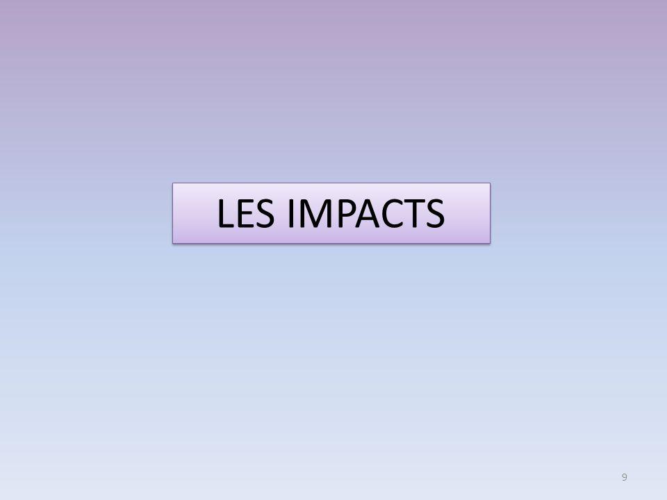 LES IMPACTS