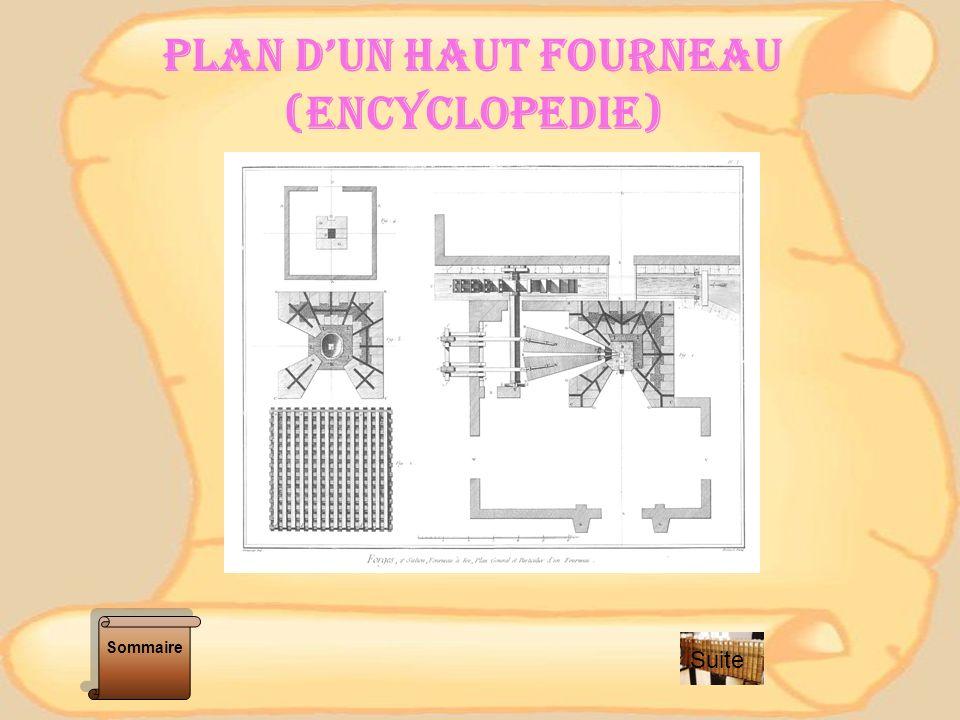 PLAN D'UN HAUT FOURNEAU