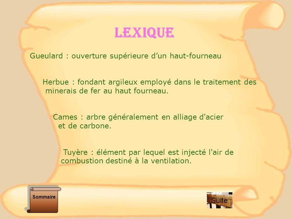 LEXIQUE Gueulard : ouverture supérieure d'un haut-fourneau