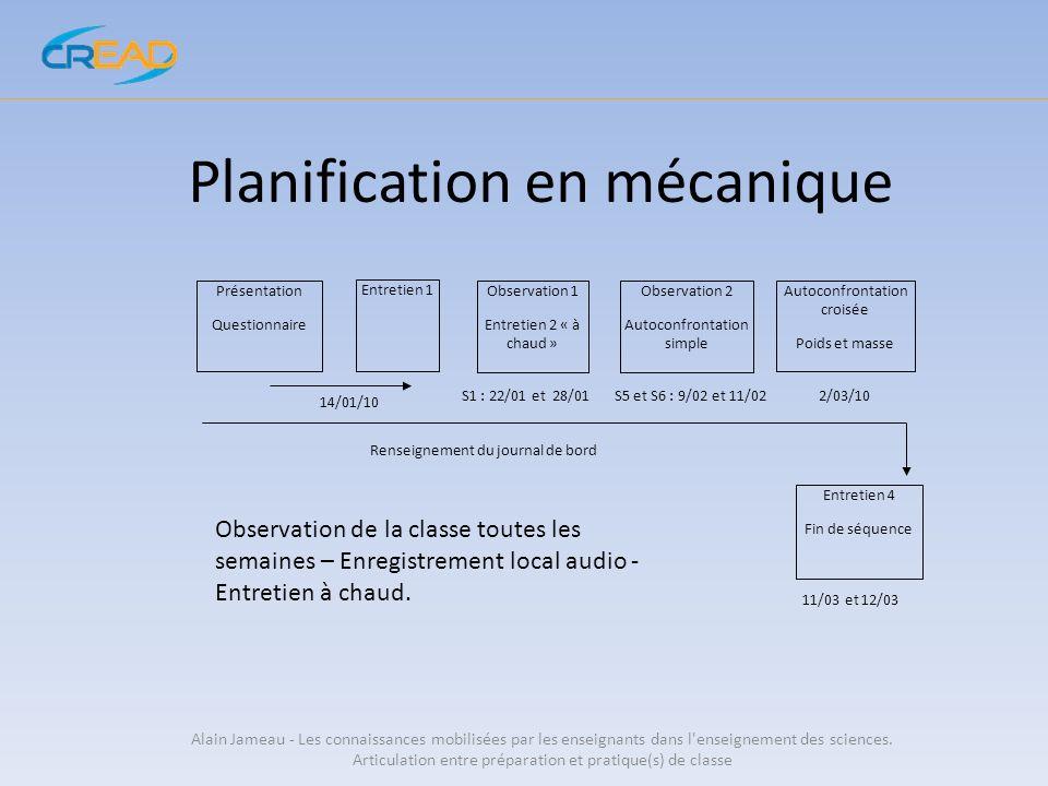 Planification en mécanique