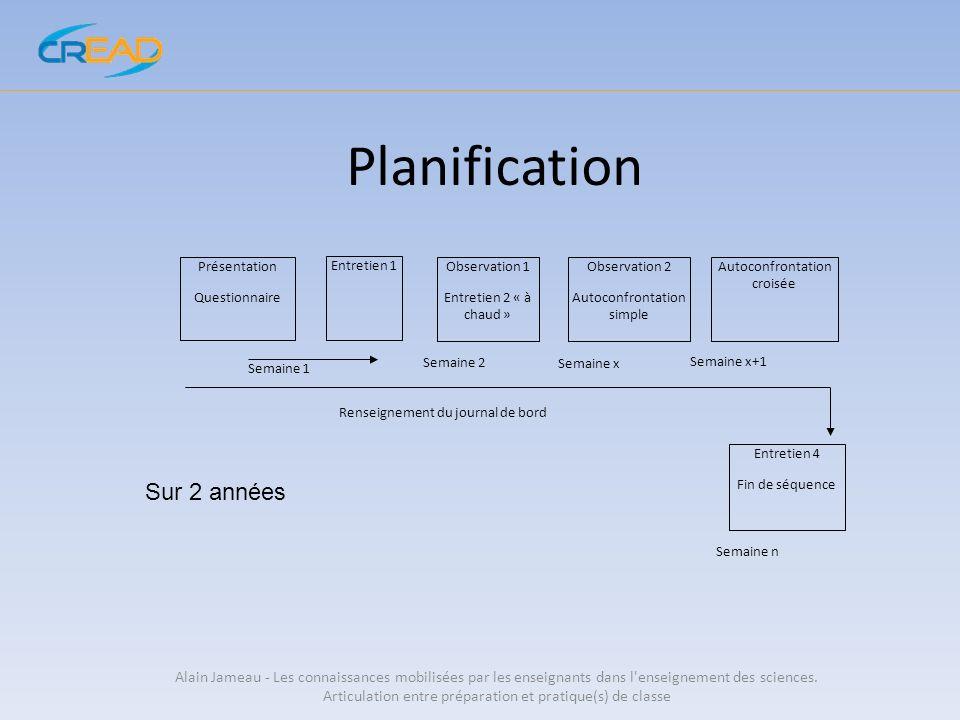 Planification Sur 2 années