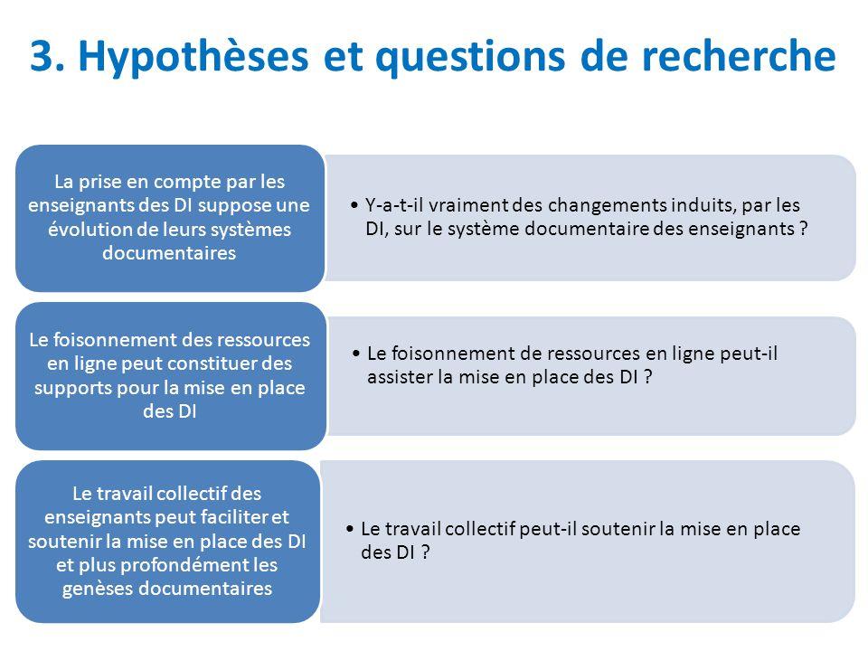 3. Hypothèses et questions de recherche