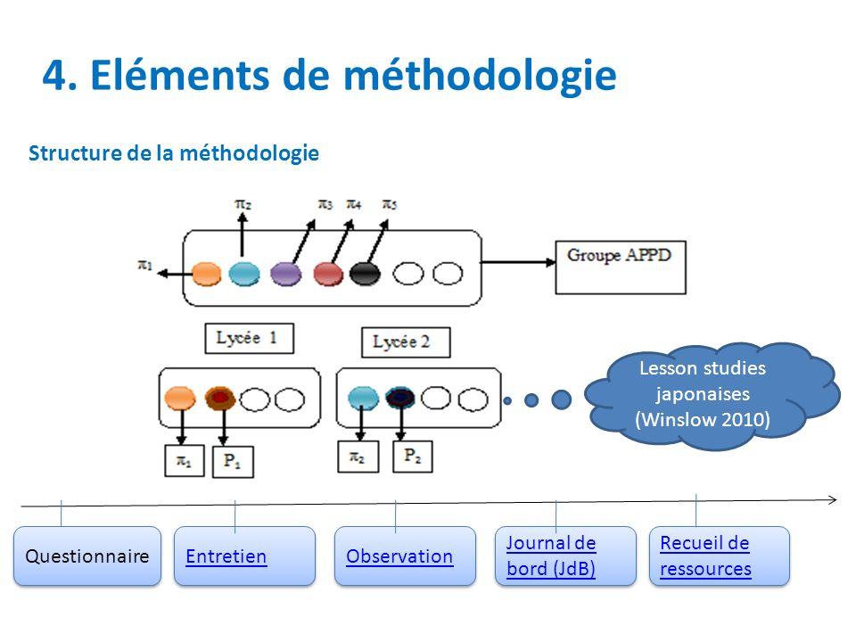 4. Eléments de méthodologie