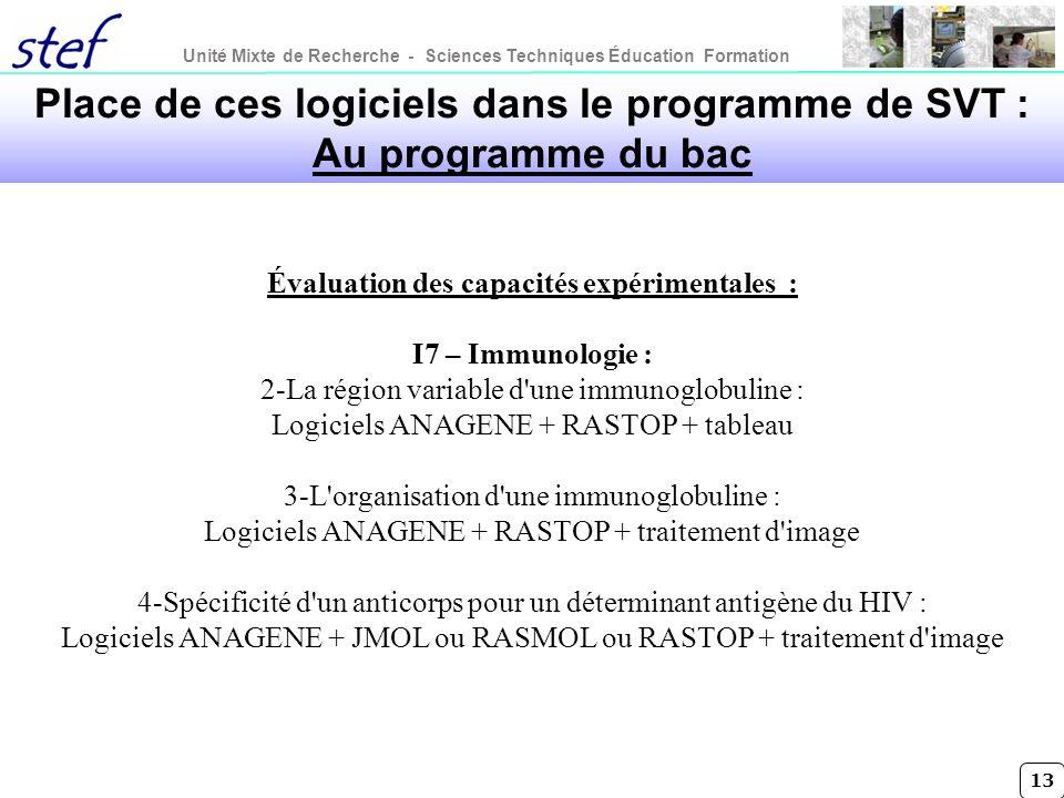 Place de ces logiciels dans le programme de SVT : Au programme du bac