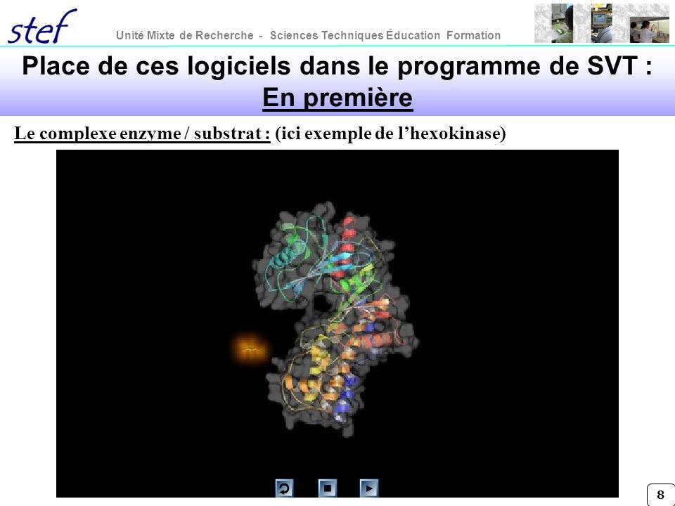 Place de ces logiciels dans le programme de SVT : En première