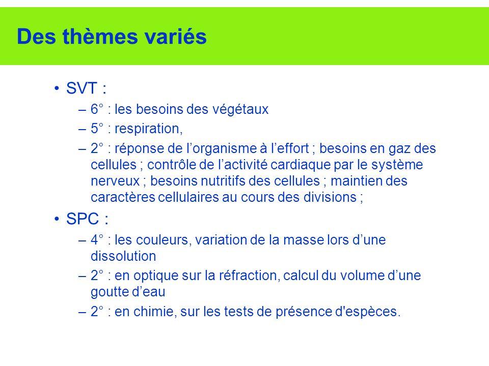 Des thèmes variés SVT : SPC : 6° : les besoins des végétaux