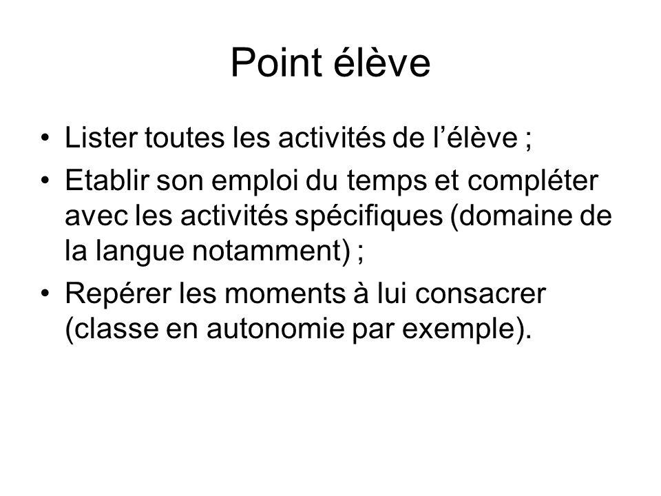 Point élève Lister toutes les activités de l'élève ;