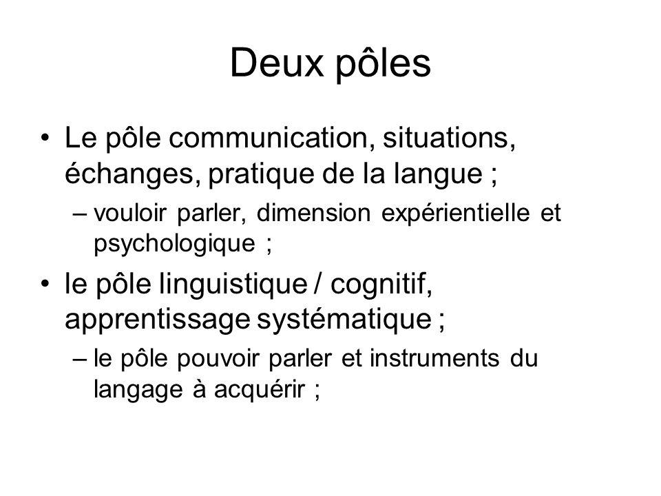 Deux pôles Le pôle communication, situations, échanges, pratique de la langue ; vouloir parler, dimension expérientielle et psychologique ;