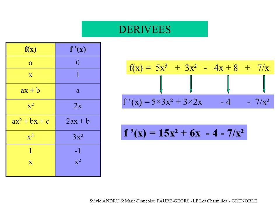DERIVEES f '(x) = 15x² + 6x - 4 - 7/x² f(x) = 5x3 + 3x² - 4x + 8 + 7/x