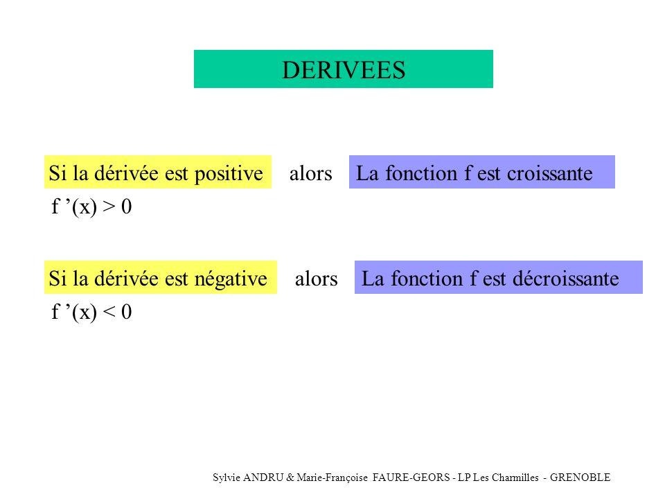 DERIVEES Si la dérivée est positive alors La fonction f est croissante