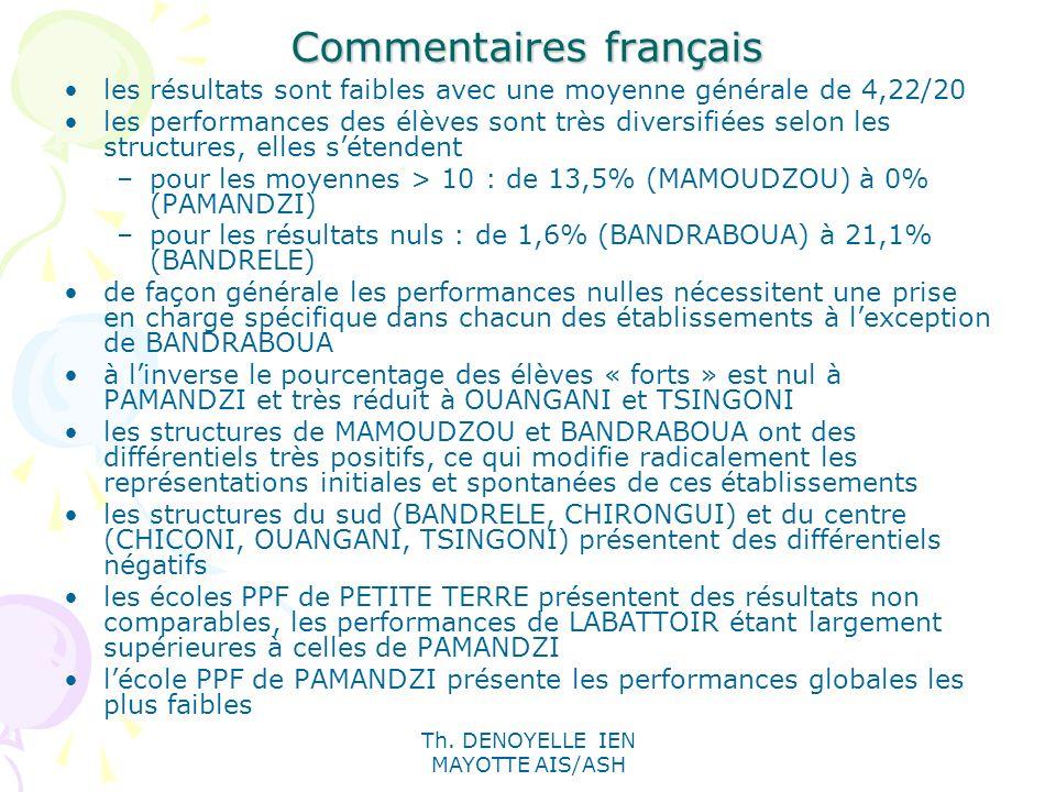 Commentaires français