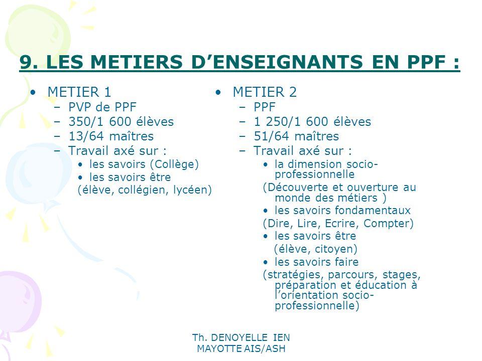 9. LES METIERS D'ENSEIGNANTS EN PPF :