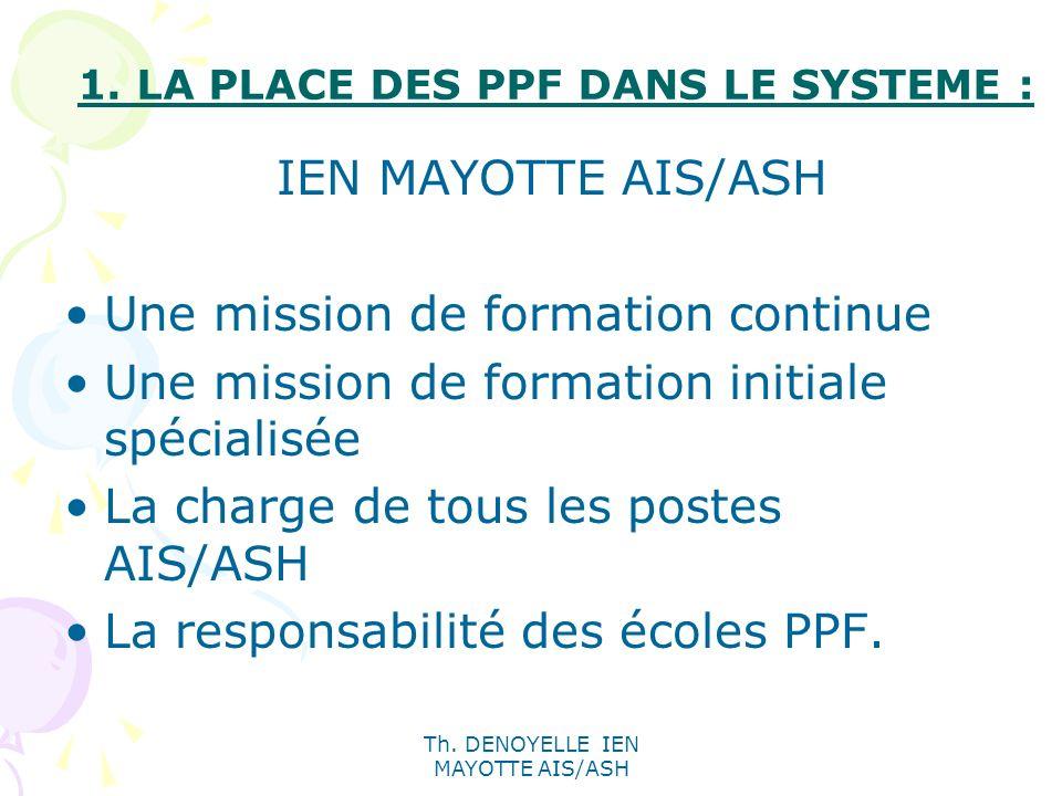 1. LA PLACE DES PPF DANS LE SYSTEME :