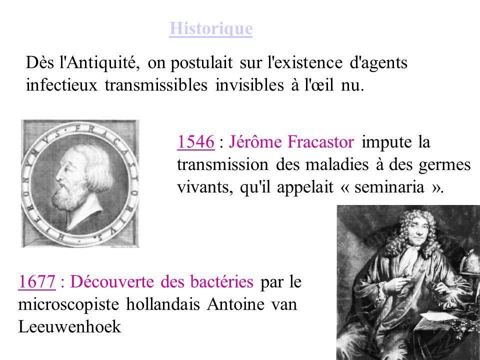 HistoriqueDès l Antiquité, on postulait sur l existence d agents infectieux transmissibles invisibles à l œil nu.