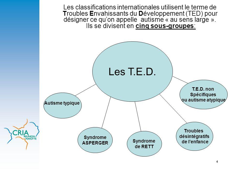 Les classifications internationales utilisent le terme de Troubles Envahissants du Développement (TED) pour désigner ce qu'on appelle autisme « au sens large ». Ils se divisent en cinq sous-groupes: