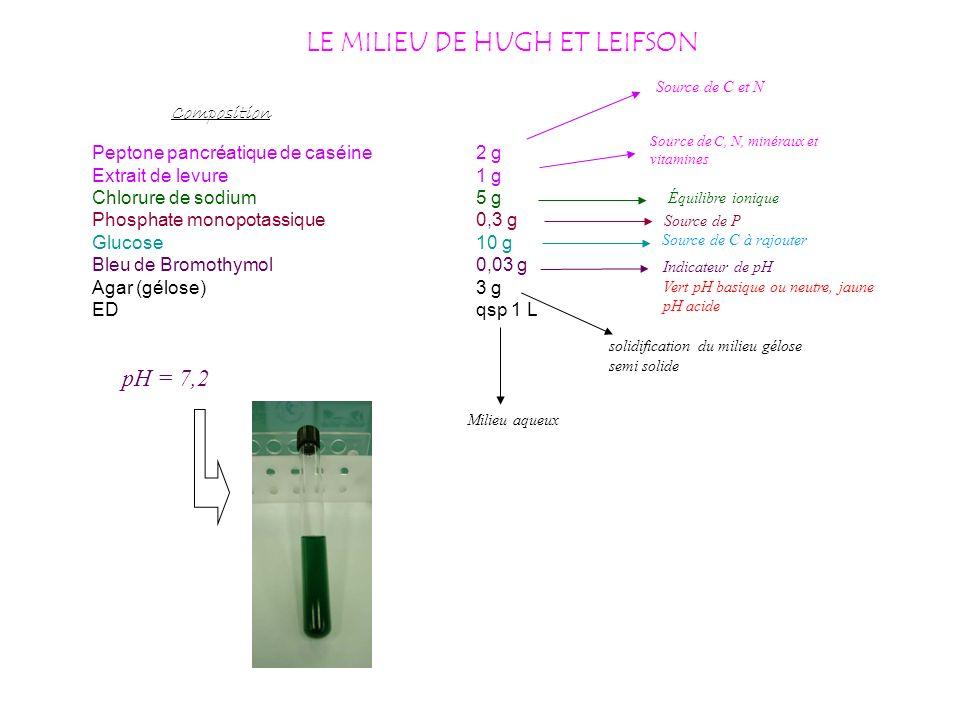 LE MILIEU DE HUGH ET LEIFSON
