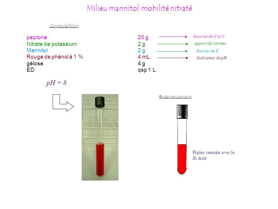 Milieu mannitol mobilité nitraté
