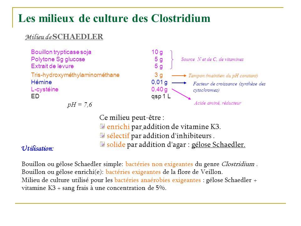 Les milieux de culture des Clostridium