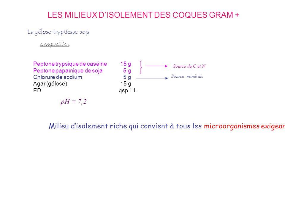 LES MILIEUX D'ISOLEMENT DES COQUES GRAM +
