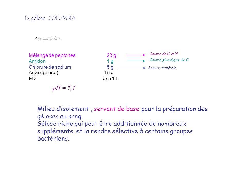 La gélose COLUMBIA Composition. Mélange de peptones 23 g. Amidon 1 g. Chlorure de sodium 5 g.