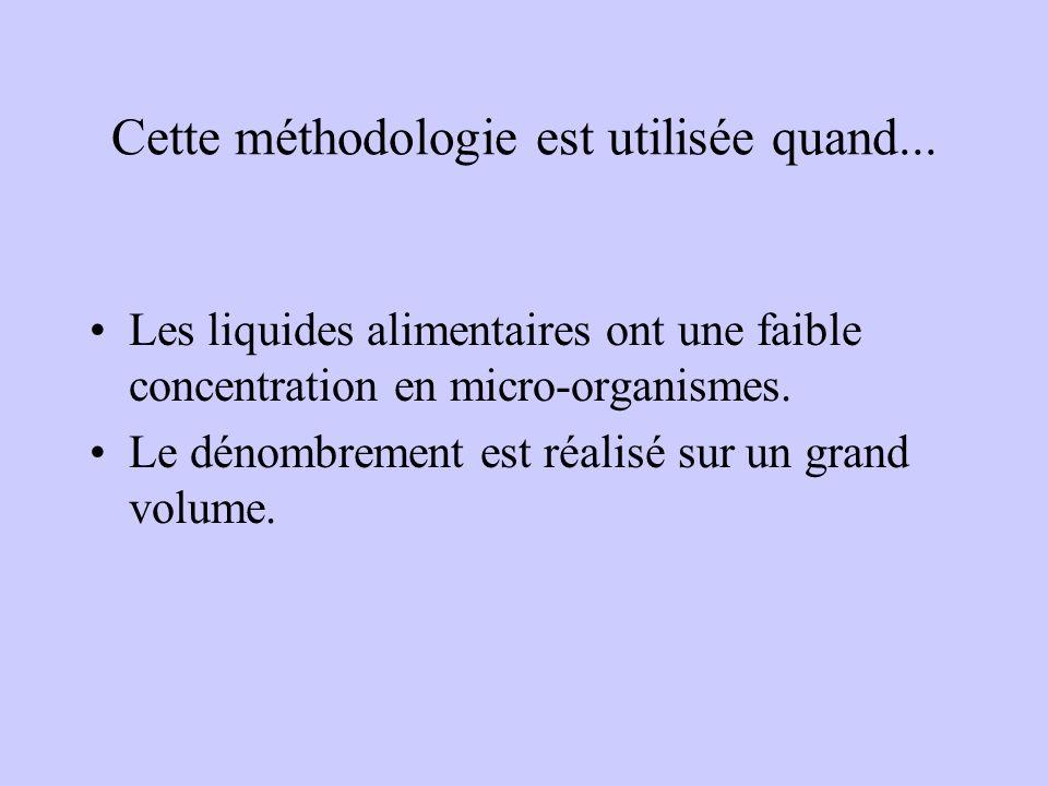 Cette méthodologie est utilisée quand...