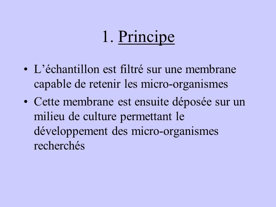 1. Principe L'échantillon est filtré sur une membrane capable de retenir les micro-organismes.