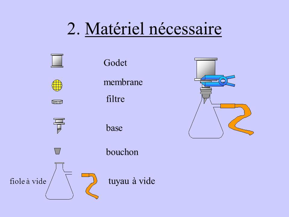 2. Matériel nécessaire Godet membrane filtre base bouchon tuyau à vide
