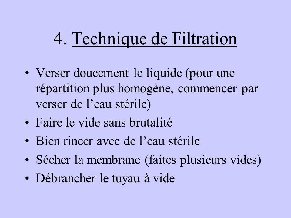 4. Technique de Filtration