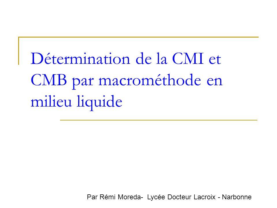 Détermination de la CMI et CMB par macrométhode en milieu liquide