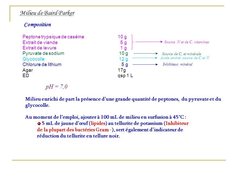 Milieu de Baird Parker Composition pH = 7,0