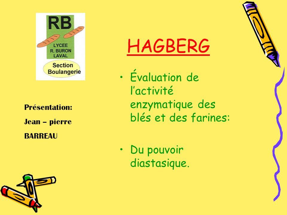 HAGBERG Évaluation de l'activité enzymatique des blés et des farines: