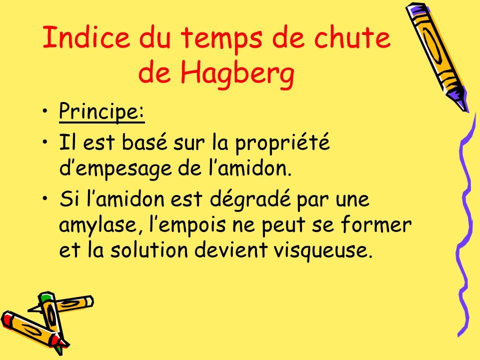 Indice du temps de chute de Hagberg