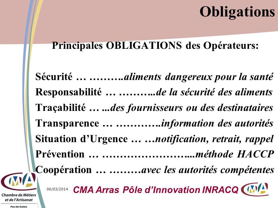 Principales OBLIGATIONS des Opérateurs: