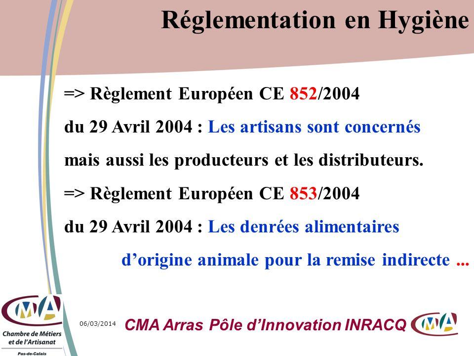 Réglementation en Hygiène