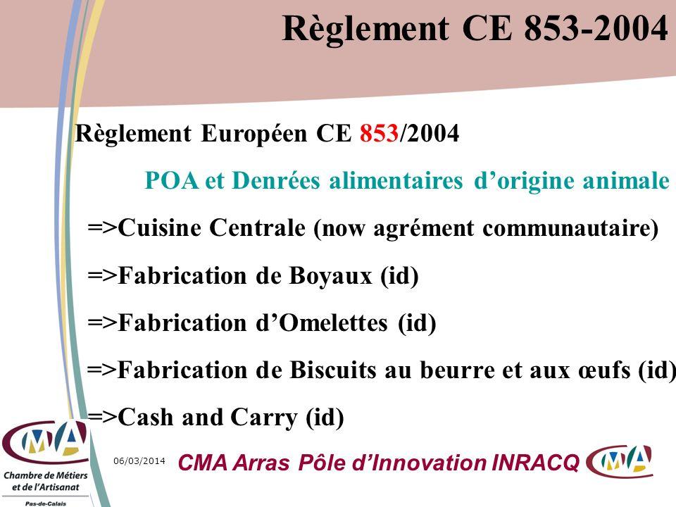 Règlement CE 853-2004 Règlement Européen CE 853/2004