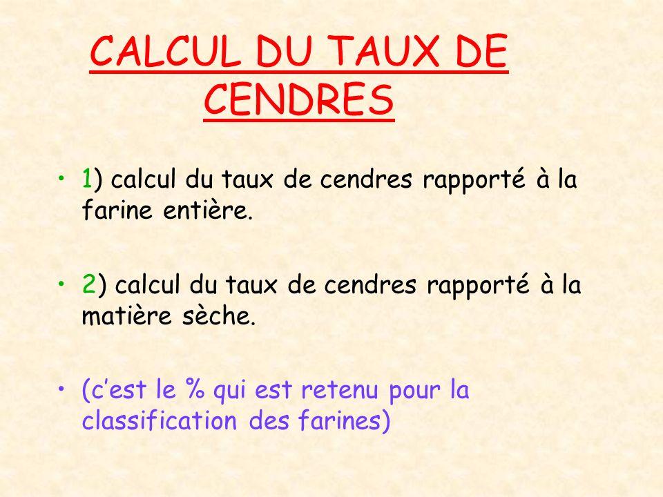 CALCUL DU TAUX DE CENDRES