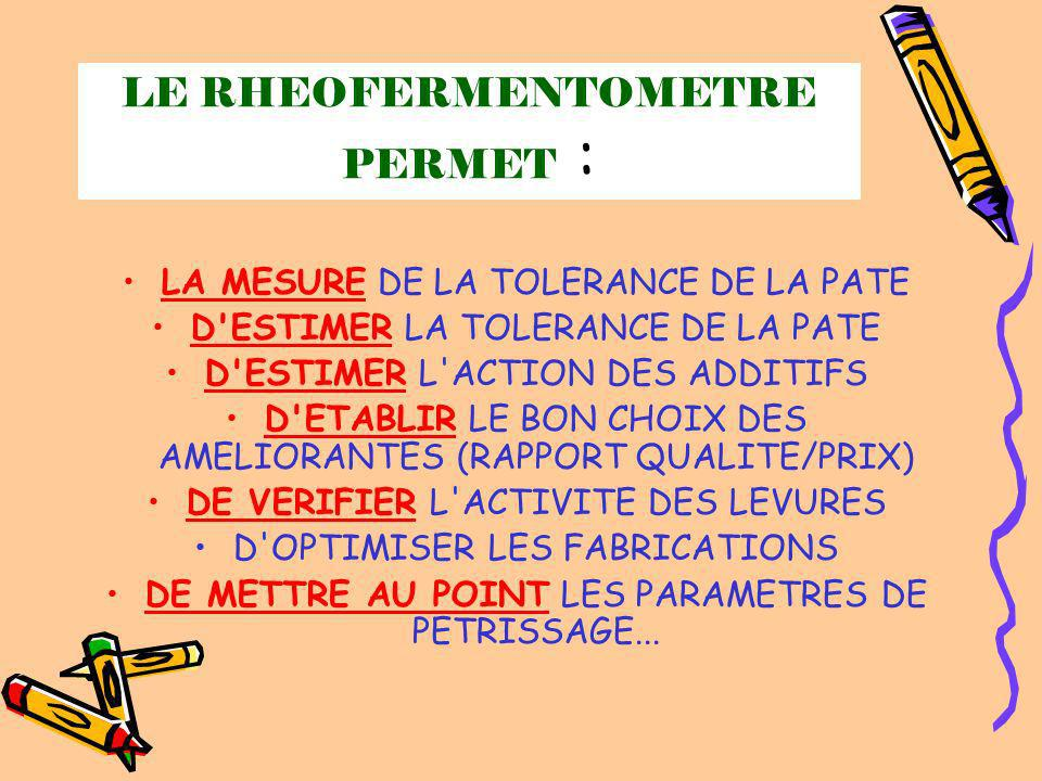 LE RHEOFERMENTOMETRE PERMET :
