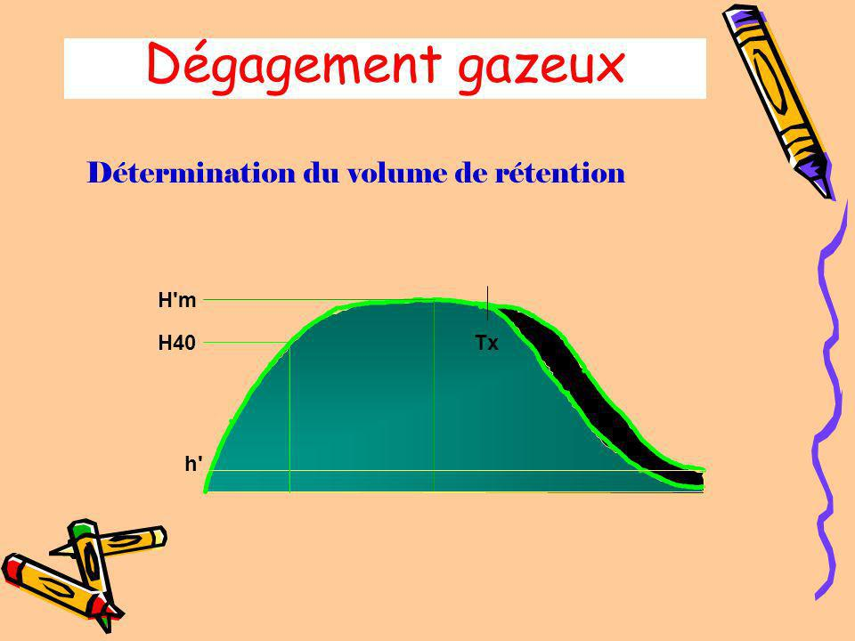 Dégagement gazeux Détermination du volume de rétention H m H40 Tx h