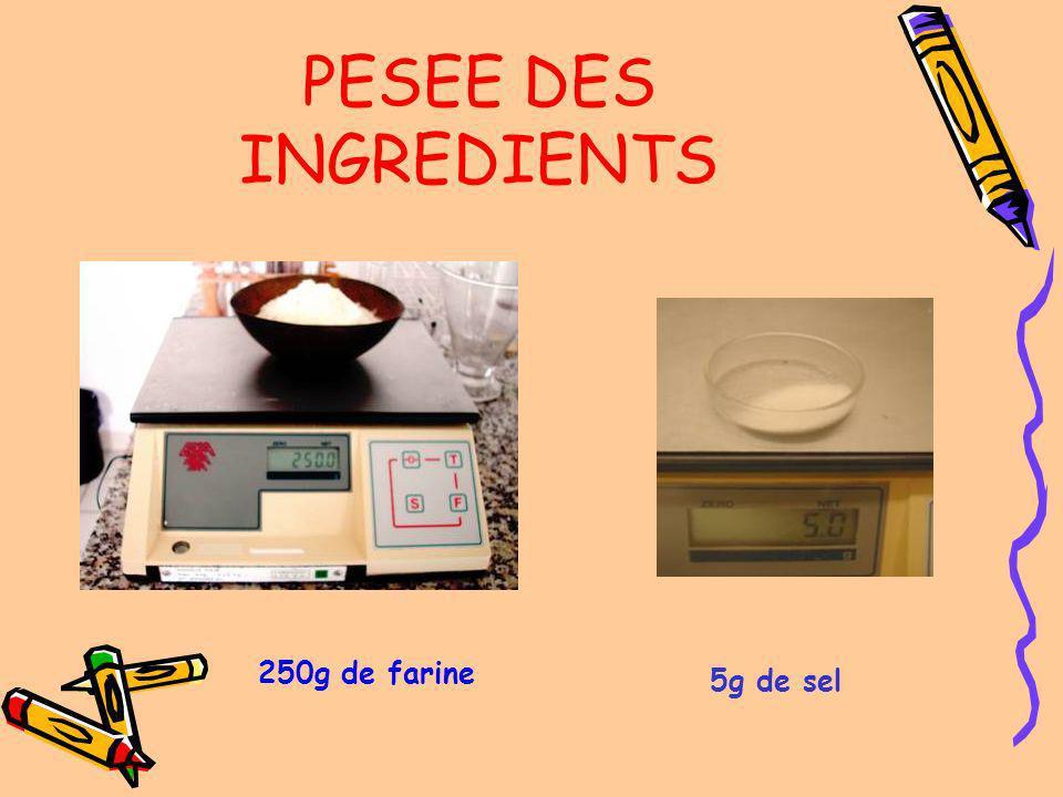 PESEE DES INGREDIENTS 250g de farine 5g de sel