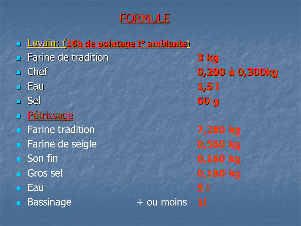 FORMULE Levain: (16h de pointage t° ambiante) Farine de tradition 3 kg