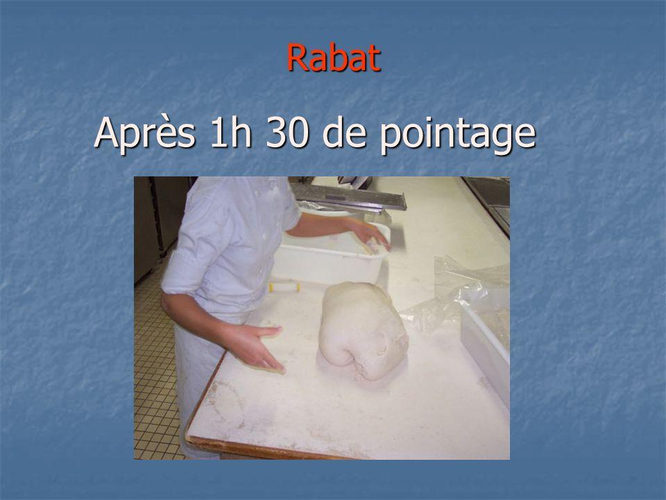 Rabat Après 1h 30 de pointage
