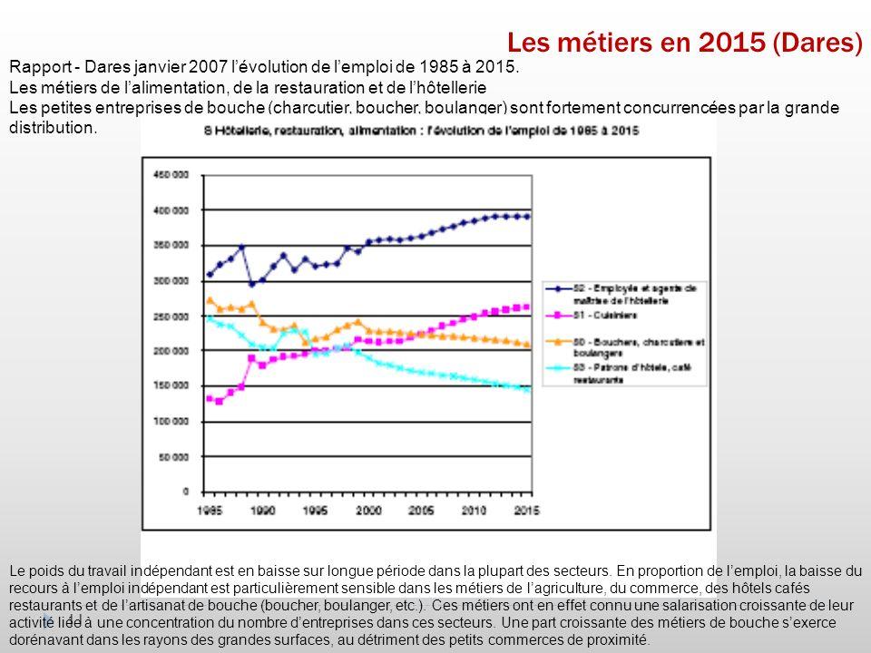 Les métiers en 2015 (Dares) Rapport - Dares janvier 2007 l'évolution de l'emploi de 1985 à 2015.