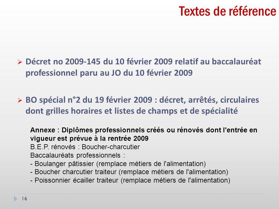 Textes de référence Décret no 2009-145 du 10 février 2009 relatif au baccalauréat professionnel paru au JO du 10 février 2009.