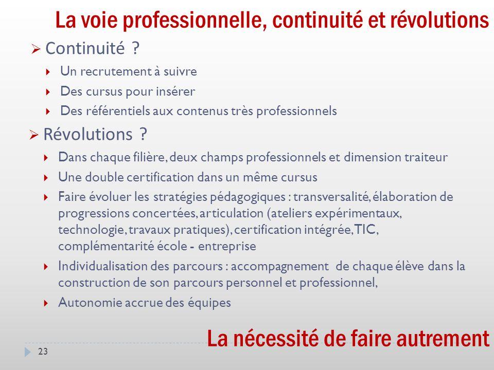 La voie professionnelle, continuité et révolutions